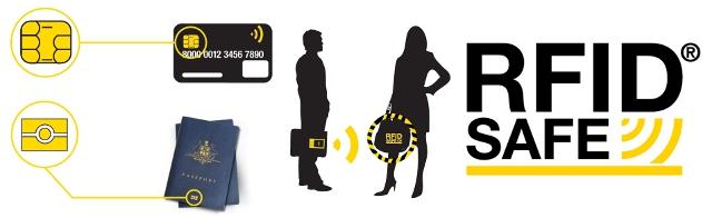 Ochrona kart zbliżeniowych PacSafe RFIDSafe