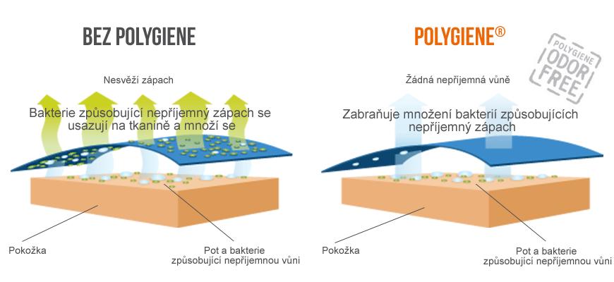 />                 </div> </div> <!-- POLYGIENE KONIEC --> <!-- ZAPACH --> <div class=